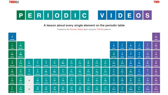 periodic-table-ted