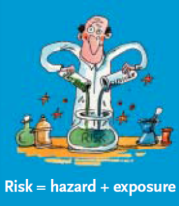 Hazard and Risk – How theydiffer