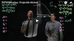 Solving 2D Projectile Motion Problems – submitted by JoanneO'Meara
